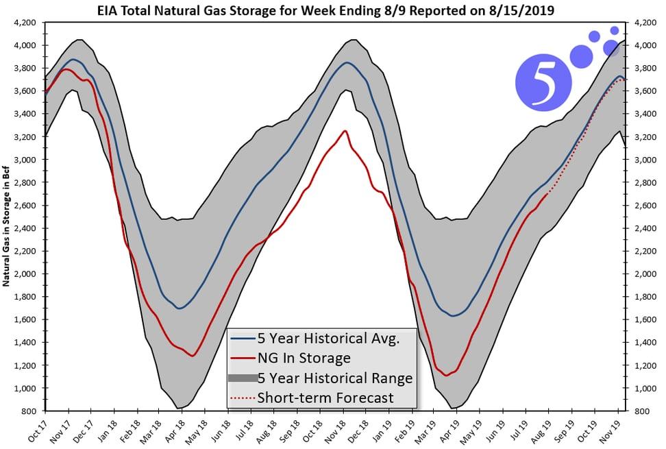 natural gas image 1