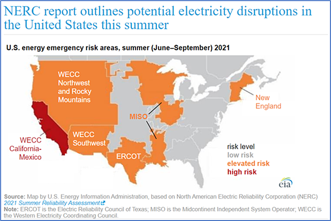 NERC Potential Electricity Disruptions in US for Summer 2021