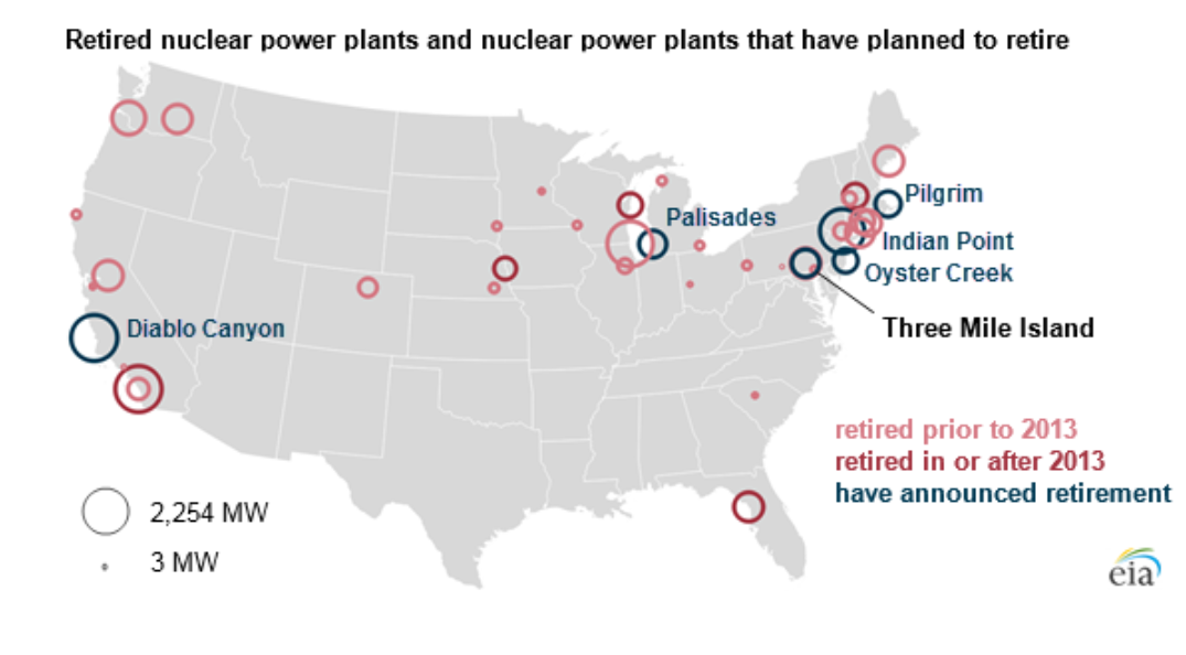 Retired nuclear power plants and nuclear power plants that have planned to retire