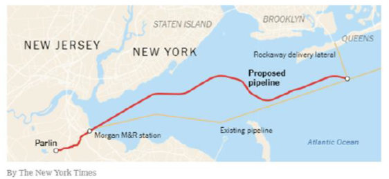 Proposed Pipeline